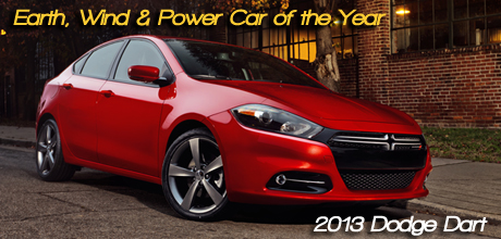 2013 Dodge Dart Named 2013 Earth, Wind & Power Car of the Year